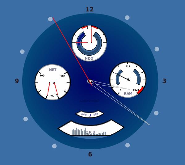 Title: Clock meter
