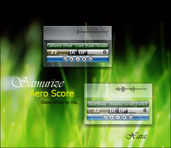 Title: Aero Score